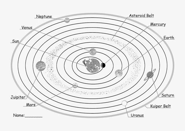 Mikołaj Kopernik Znana Osoba W Dziecku Na Warsztat