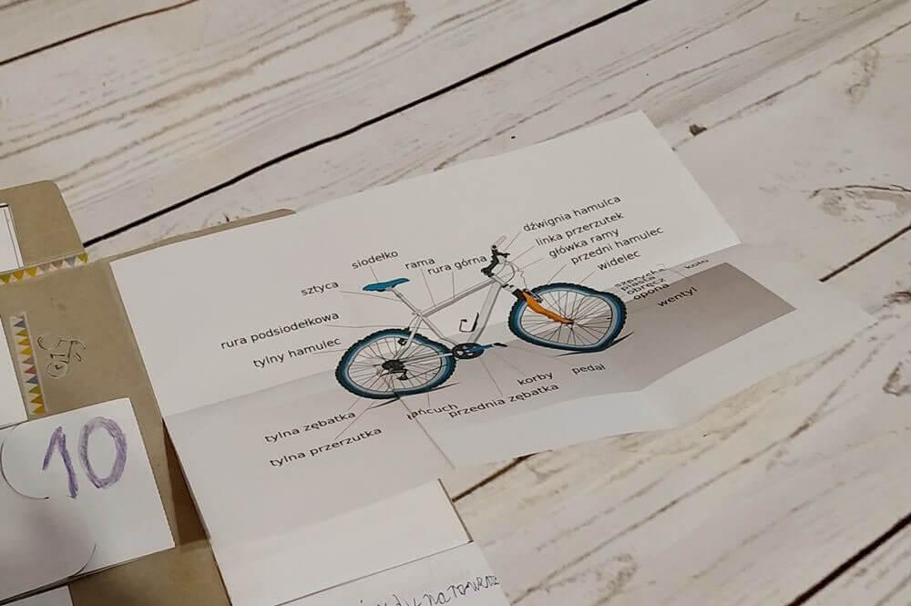 lapbook rowerowy, historia roweru